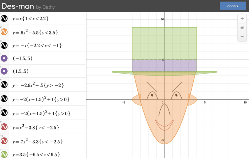 Desmos Explorations MathyCathys Blog Mrs Cathy Yenca